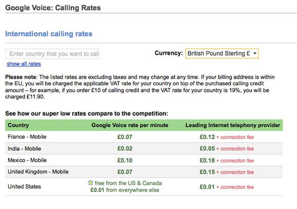 Google Voice Calling Rates