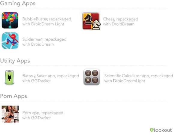 Mobile Fake Apps