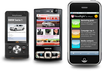 Mobile Marketing For B2B