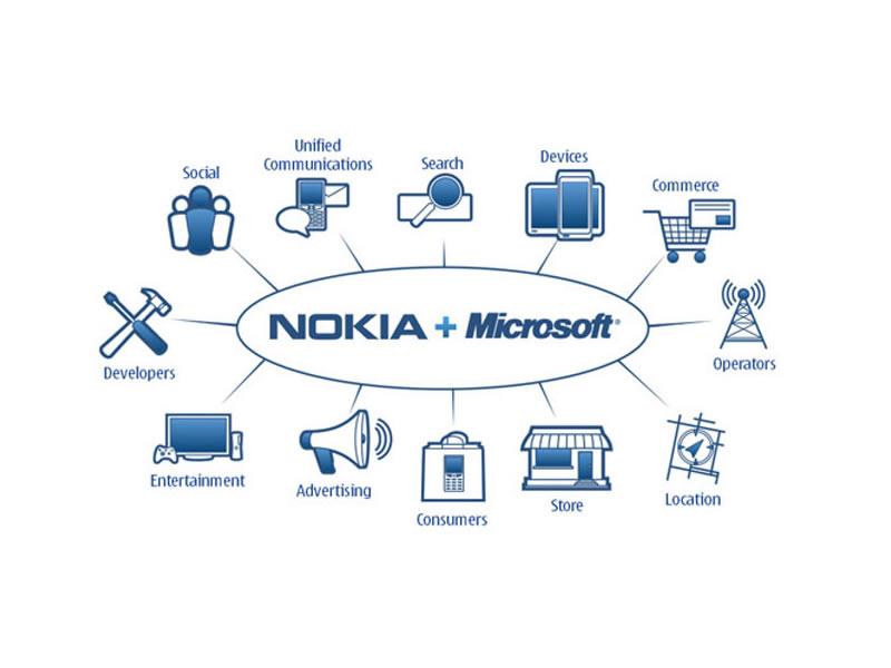 nokia-windows-smartphones