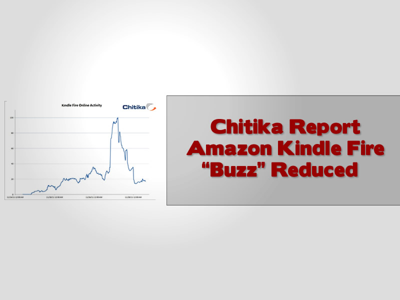 "Chitika Report Amazon Kindle Fire ""Buzz"" Reduced"