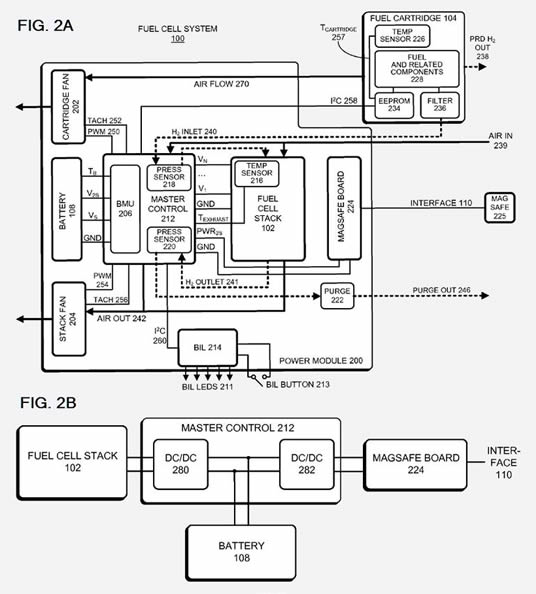 Internal Structure Of Fuel Cell System Apple Patent