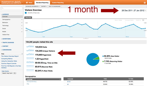 Mobile Inquirer Analytics