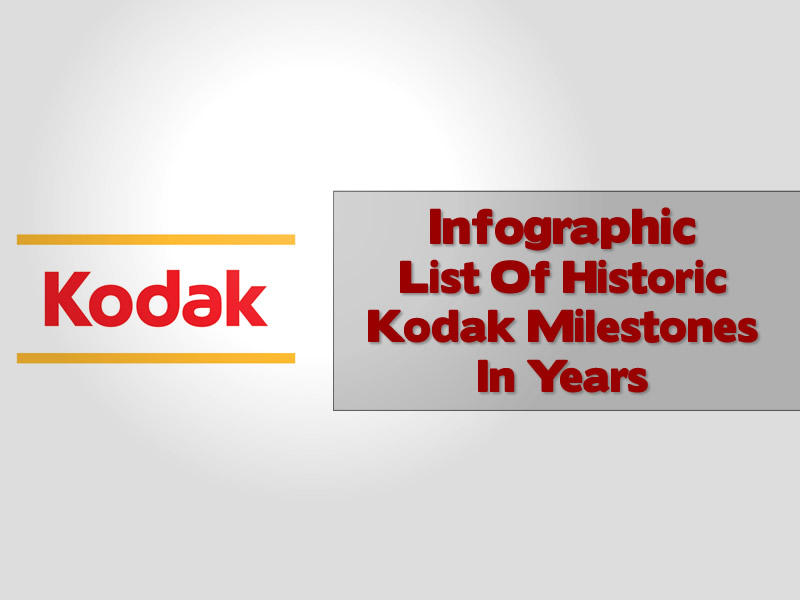 Infographic List Of Historic Kodak Milestones In Years